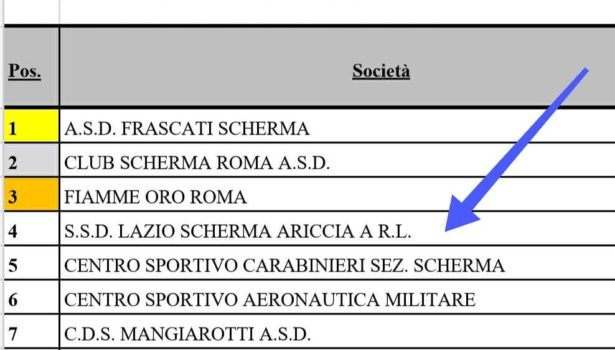 LAZIO SCHERMA 3^ SOCIETÀ CIVILE